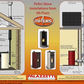 Pellet Stoves Installation Chart